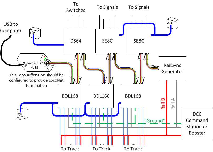 Circuitron Tortoise Wiring Diagram For 2 Switches Double Switch