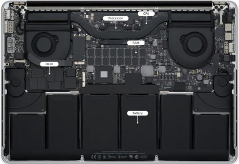 Retina display MacBook Pro can't upgrade RAM