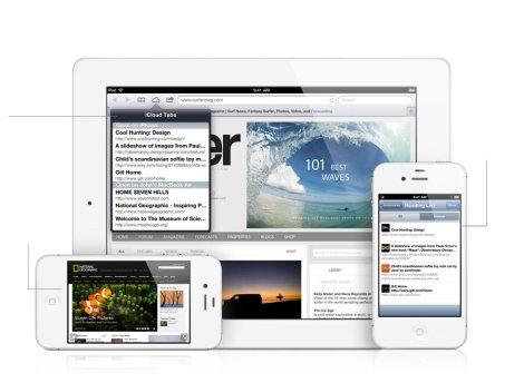 iCloud tabs
