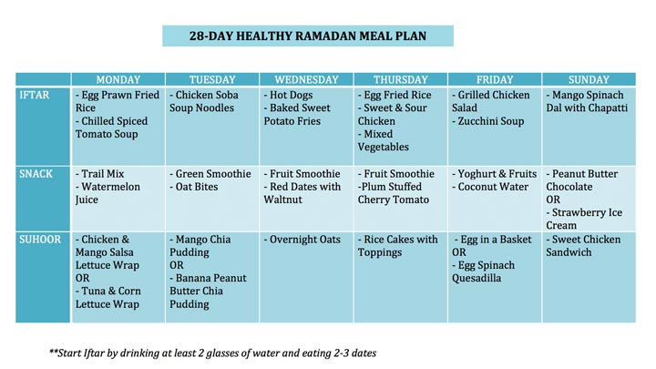 28-DAY RAMADAN MEAL PLAN - meal plans