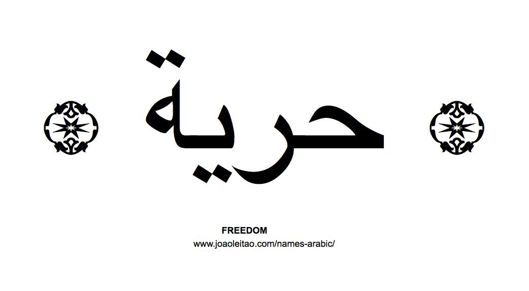 Beautiful Words In Arabic Names In Arabic