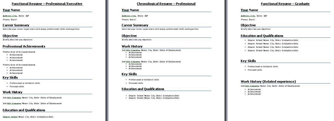 Functional Resume Template When to Select Functional Resume Format - what resume template should i use