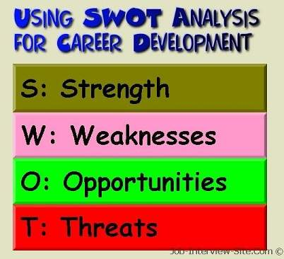 Using Personal SWOT Analysis for Career Development - career strengths examples