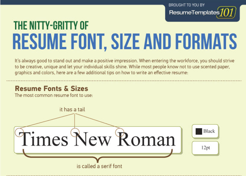 The Perfect Resume Font, Size and Formats INFOGRAPHIC JobCluster