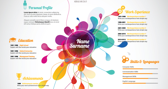 canva faire son cv en ligne