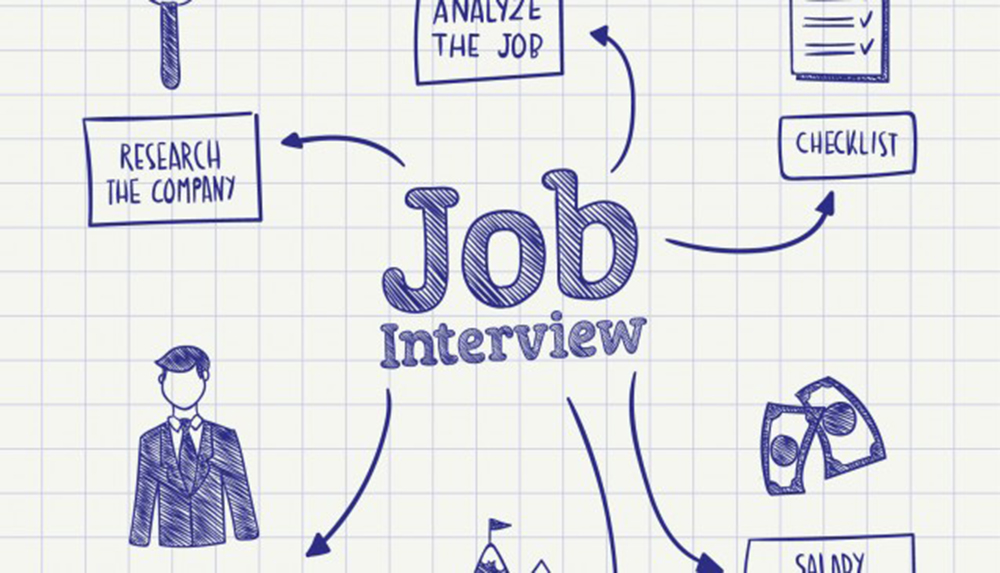 How do I be successful in a job interview? - Job Interview Training