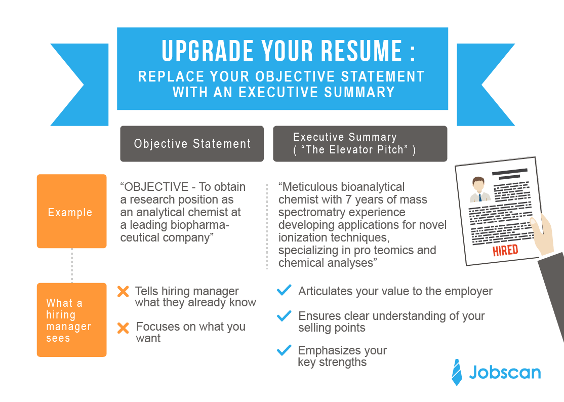 resume objective vs executive summary