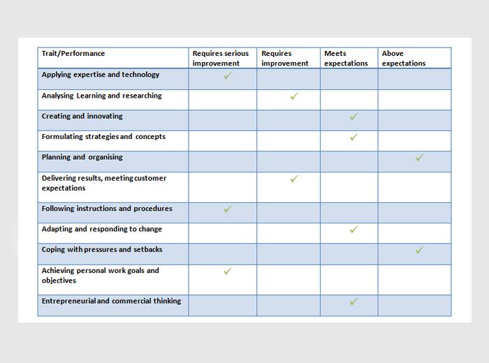 hiring assessments