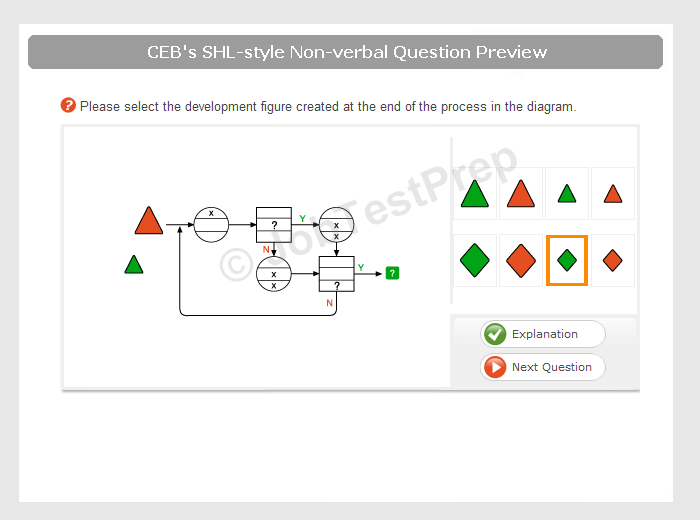 thinking with diagrams dts6 shl