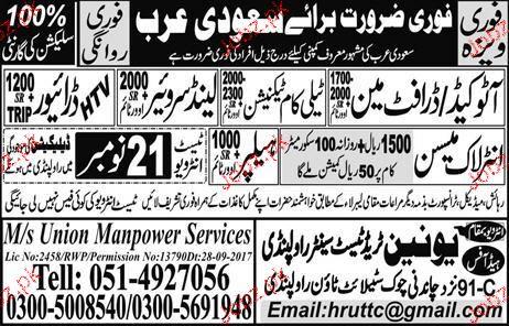 Autocad Draftsman, Telecom Technicians Job Opportunity 2019 Job