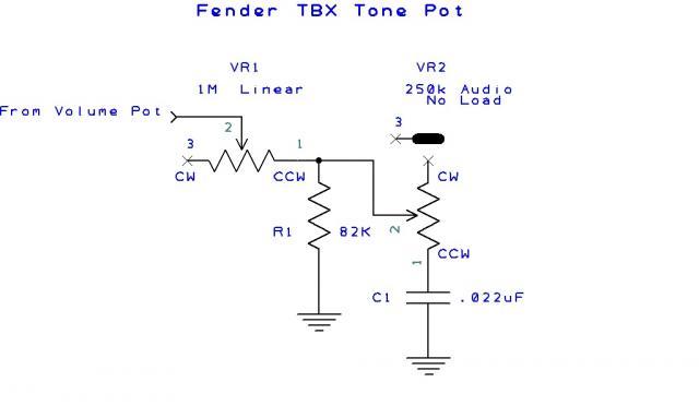Eric Clapton Stratocaster Wiring Diagram Online Wiring Diagram