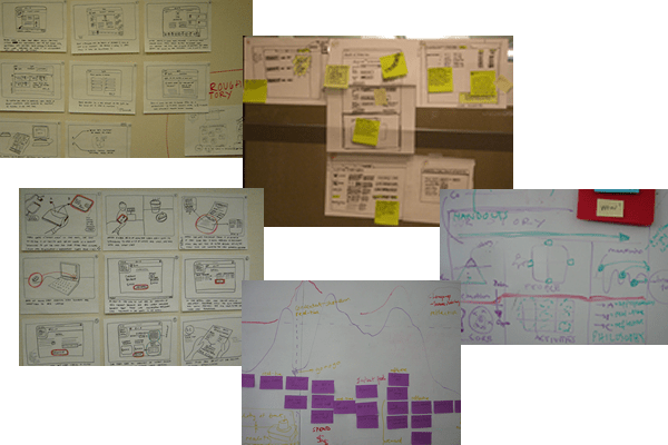 Multiple brainstorm and white board sessions to analyze observations and create possible scenarios for low-fi user testing