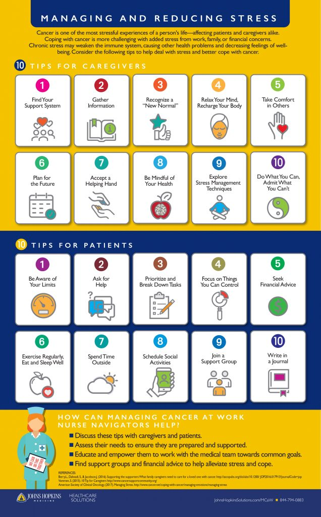 Infographic Tips to managing and reducing stress - Johns Hopkins
