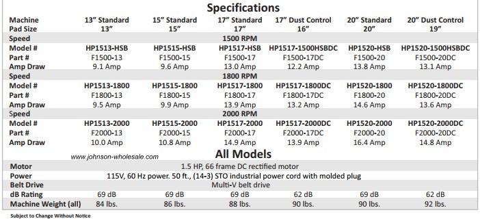 Hawk Dc Rectified Burnishers Standard 13 15 17 20 Inch