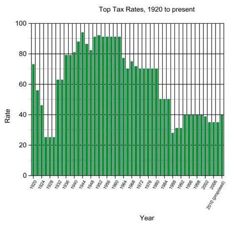John Tommasi\u0027s Blog - JohnTommasi The Economics of Unintended