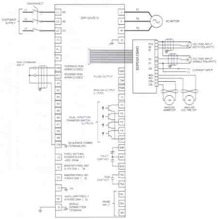Abb Ach550 Bacnet Wiring Diagram Wiring Diagram