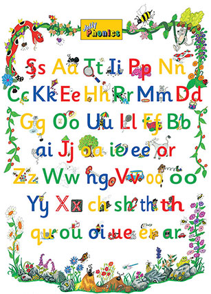 Jolly Phonics Letter Sound Poster \u2013 Jolly Learning