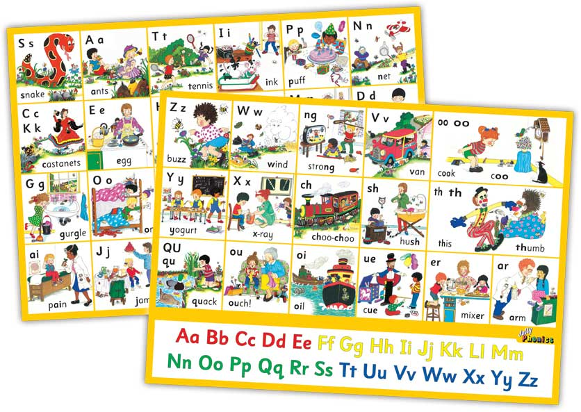 Jolly Phonics Letter Sound Wall Charts (in print letters) \u2013 Jolly