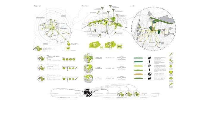 The Bioregional Exchange Network - Jonathan Steven Shaw 12