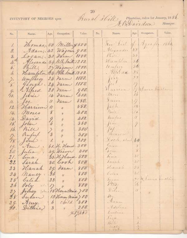 Pin by Deborah Goins Johnson on Slaves For Sale\/Runaways - inventory list