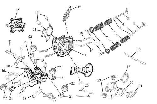 predator Schema moteur