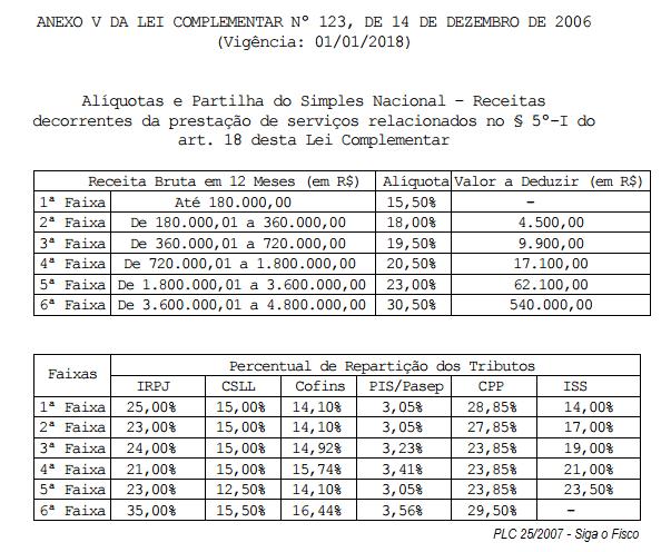 plc-25-2015-anexo-v-1