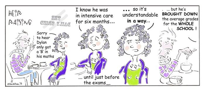 Exam Grades