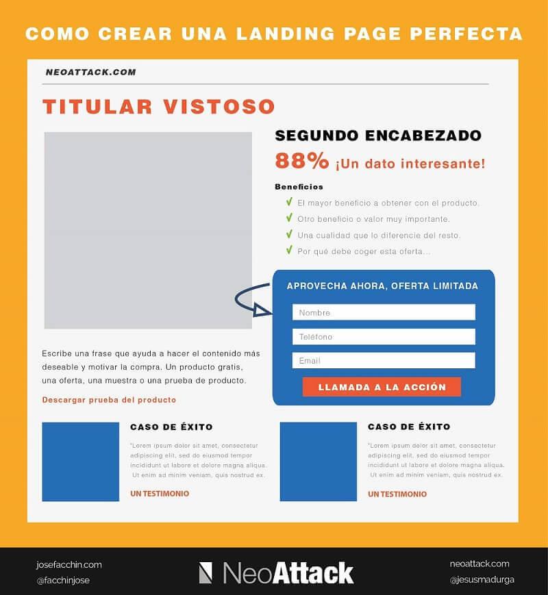 Ejemplo de cómo hacer una landing page perfecta