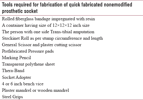 Quick fabricated none modified prosthetic socket for transtibial