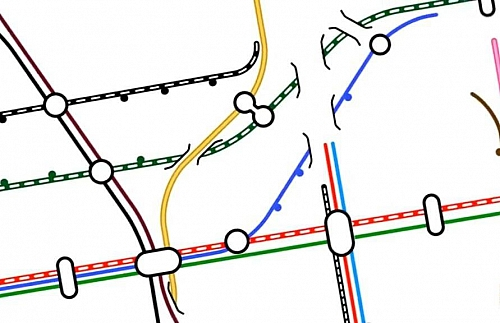 Transport Network Analysis Meaning and Major Types of