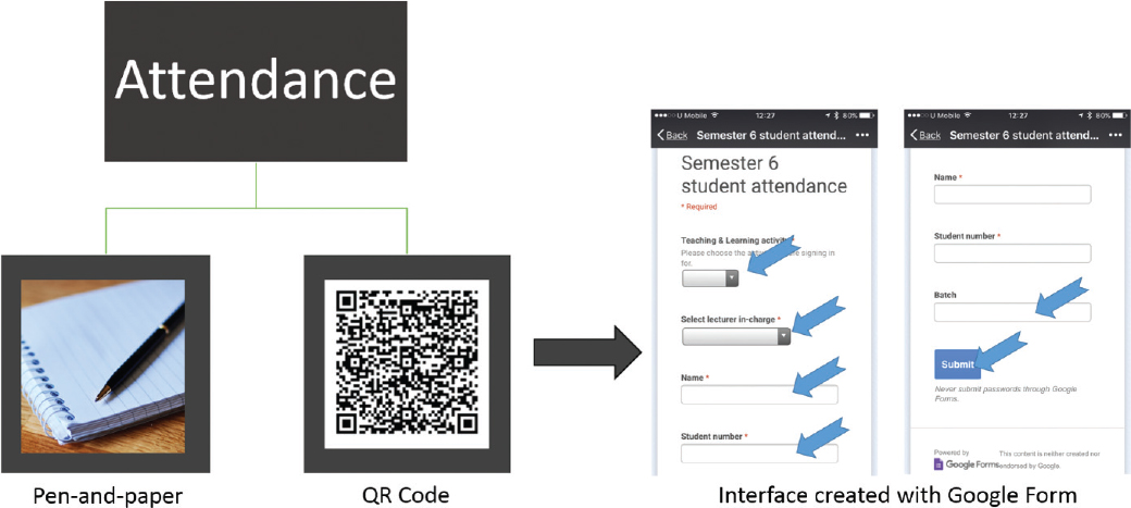 Medical Students\u0027 Perception on the Use of QR Code Versus