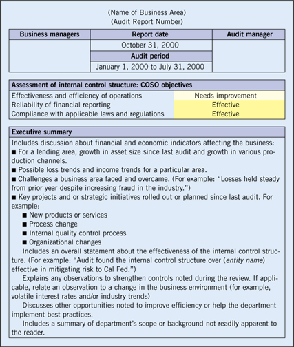 External Audit Report Annual Return For Fye 31 March 2016 (Select - audit report