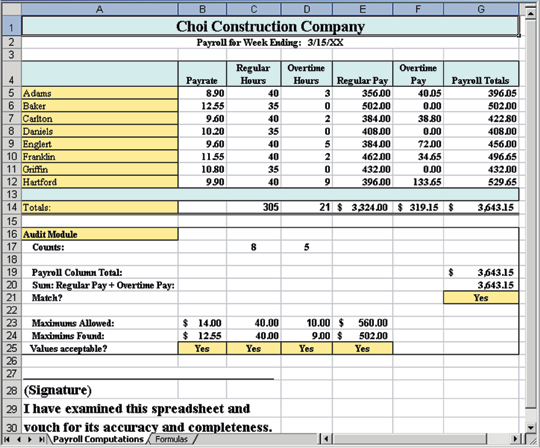 Ferret Out Spreadsheet Errors