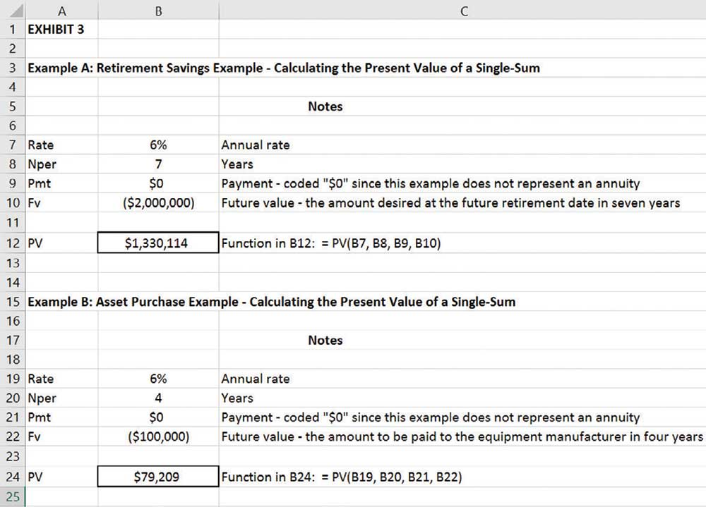 Factoring in the time value of money with Excel - Journal of Accountancy