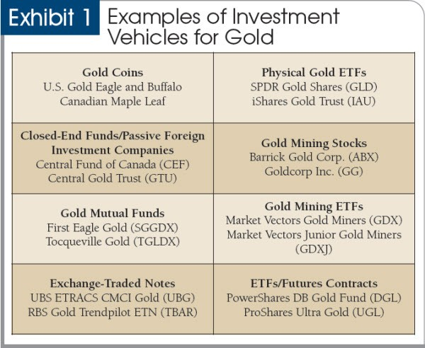 Tax-efficient investing in gold