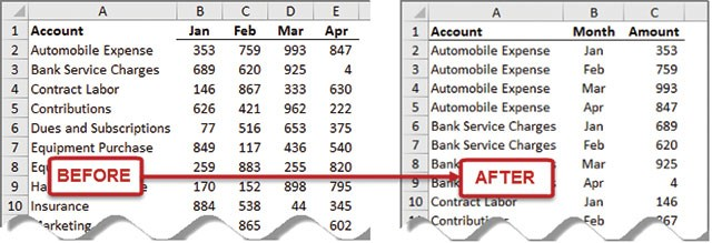 Microsoft Excel Does this make my data look flat? - Journal of
