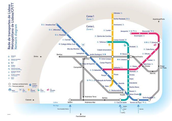 Metro-Plan Lissabon