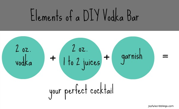 #DIY-vodka-bar-chart