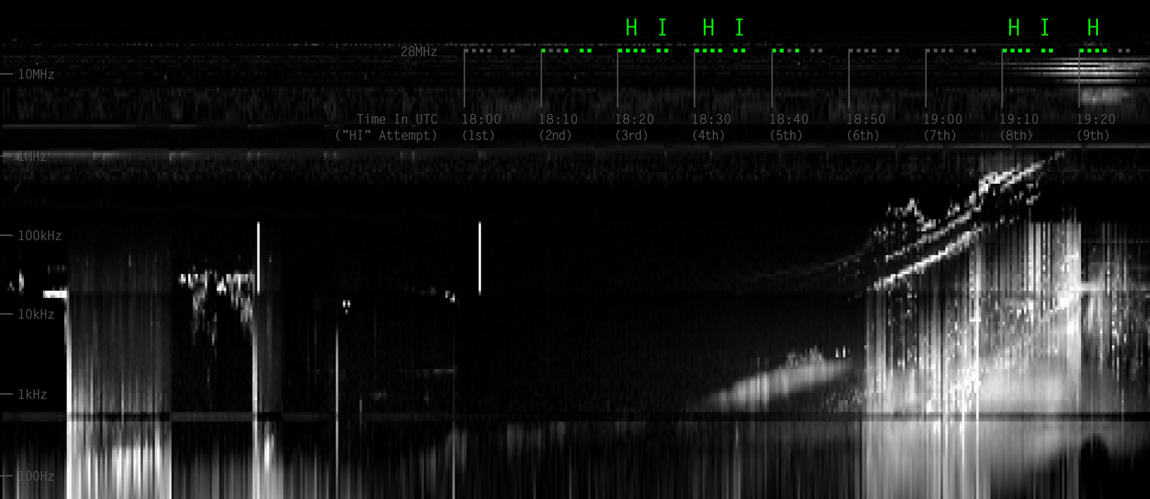 Hd Jupiter Wallpaper Space Images Juno Detects A Ham Radio Hi From Earth