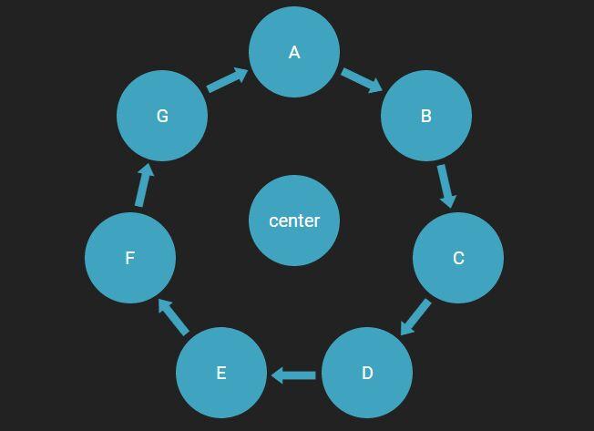 Smooth Circle Chart Plugin with jQuery and CSS3 - Circle Charts