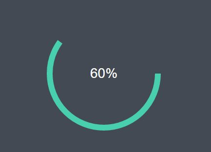 Animated Circular Progress Indicator Plugin With jQuery And Canvas - animation circles