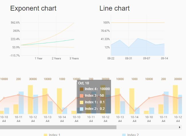 Animated Feature-rich Chart / Graphic Plugin With jQuery - charts