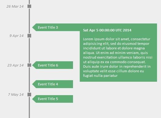 jQuery Timeline Plugins jQuery Script