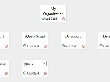 Create An Editable Organization Chart with jQuery orgChart Plugin - how to organize chart examples