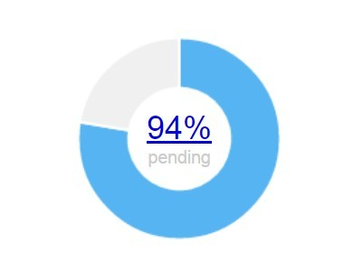 Create Pretty  Animated Donut Charts with jQuery and Chartjs