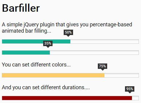 jQuery Bar chart Plugins jQuery Script