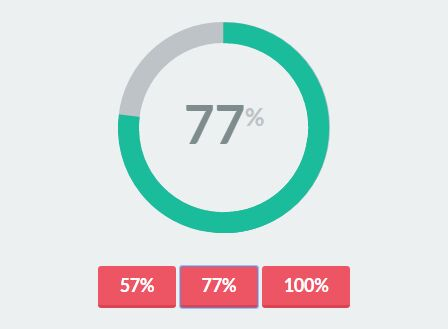 Nice Configuarable Pie/Donut Chart with jQuery and D3js - d3pie