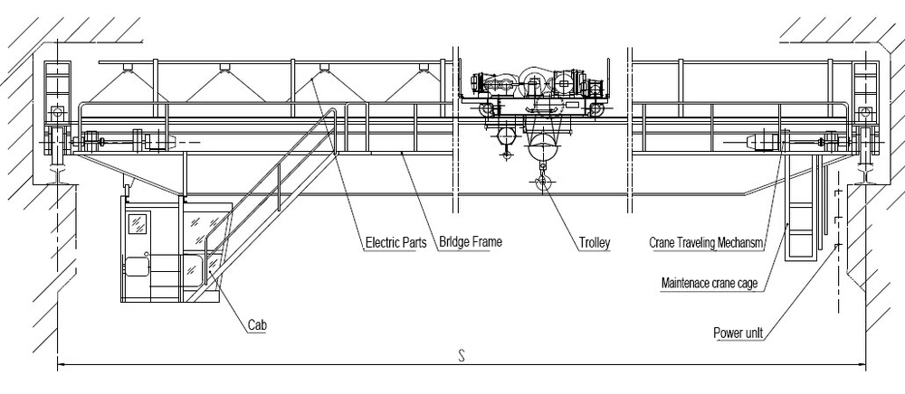 trolly bridge crane wiring diagram