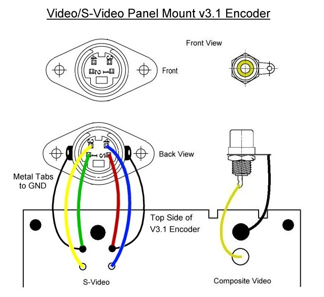 caboe s video wiring diagram