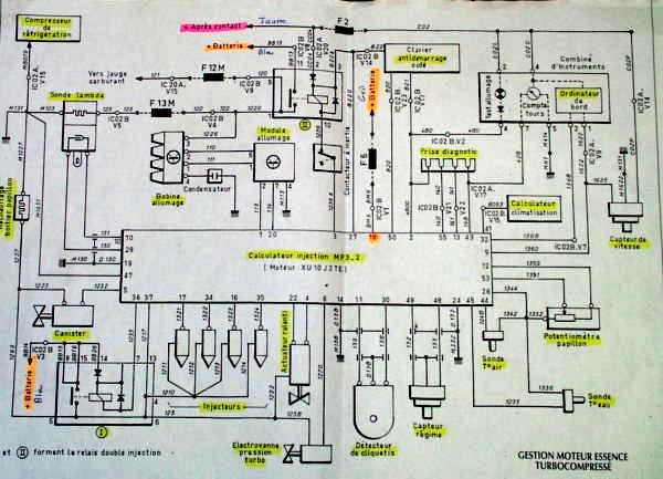 JSO preparation moteur automobile pour circuit et competition